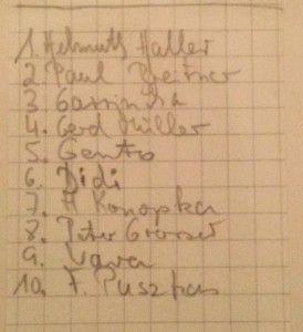 Top-Ten-Liste